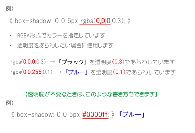 box-shadow rgba 透明度